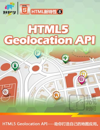 HTML5 Geolocation API